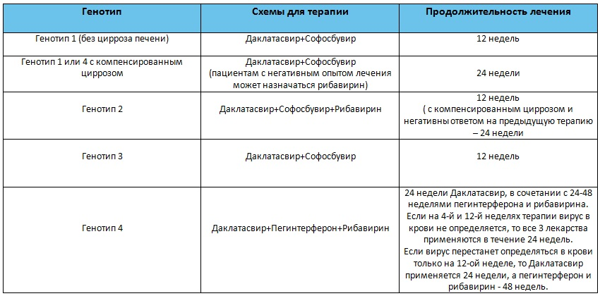 Кетостерил Инструкция По Применению Цена Отзывы Аналоги - фото 6